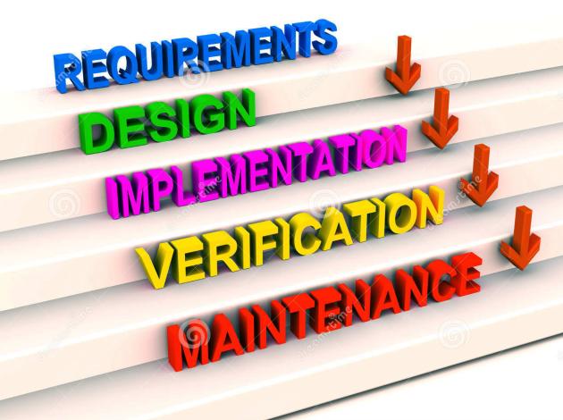 Modelos de Qualidade de Software.